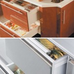 Trying to save money? Look in your refrigerator…