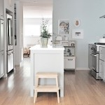 Guest Blogger: Simple Tips to Redesign your Kitchen