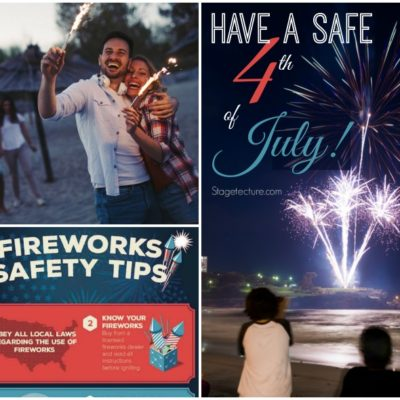 Safety Tips to Ensure Fireworks Safety this 4th of July Holiday