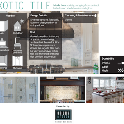 Helpful Tips for Choosing the Right Tile for your Remodel