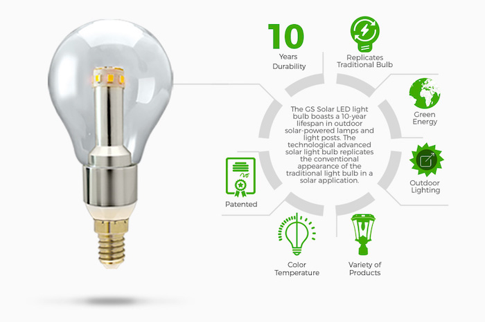 Gama-Sonic-Solar-LED-Light-Bulb-3