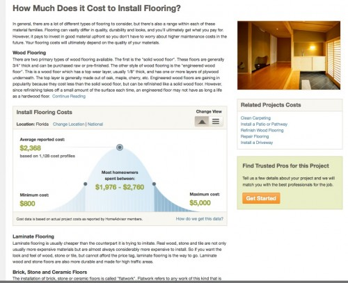 Engineered wood flooring cost estimator gurus floor for Wood flooring cost estimator