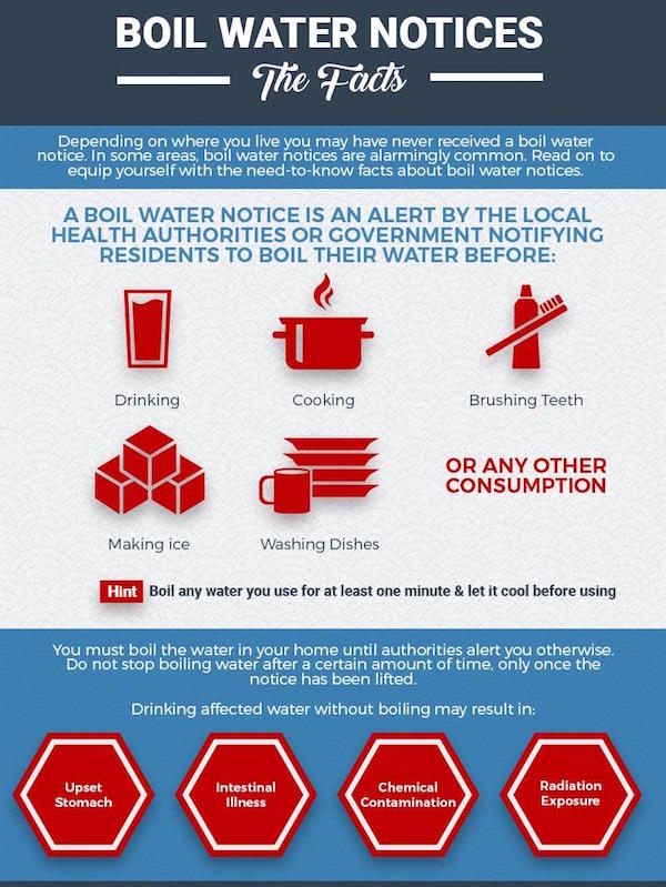 boil_water_notices_infographic-cropped